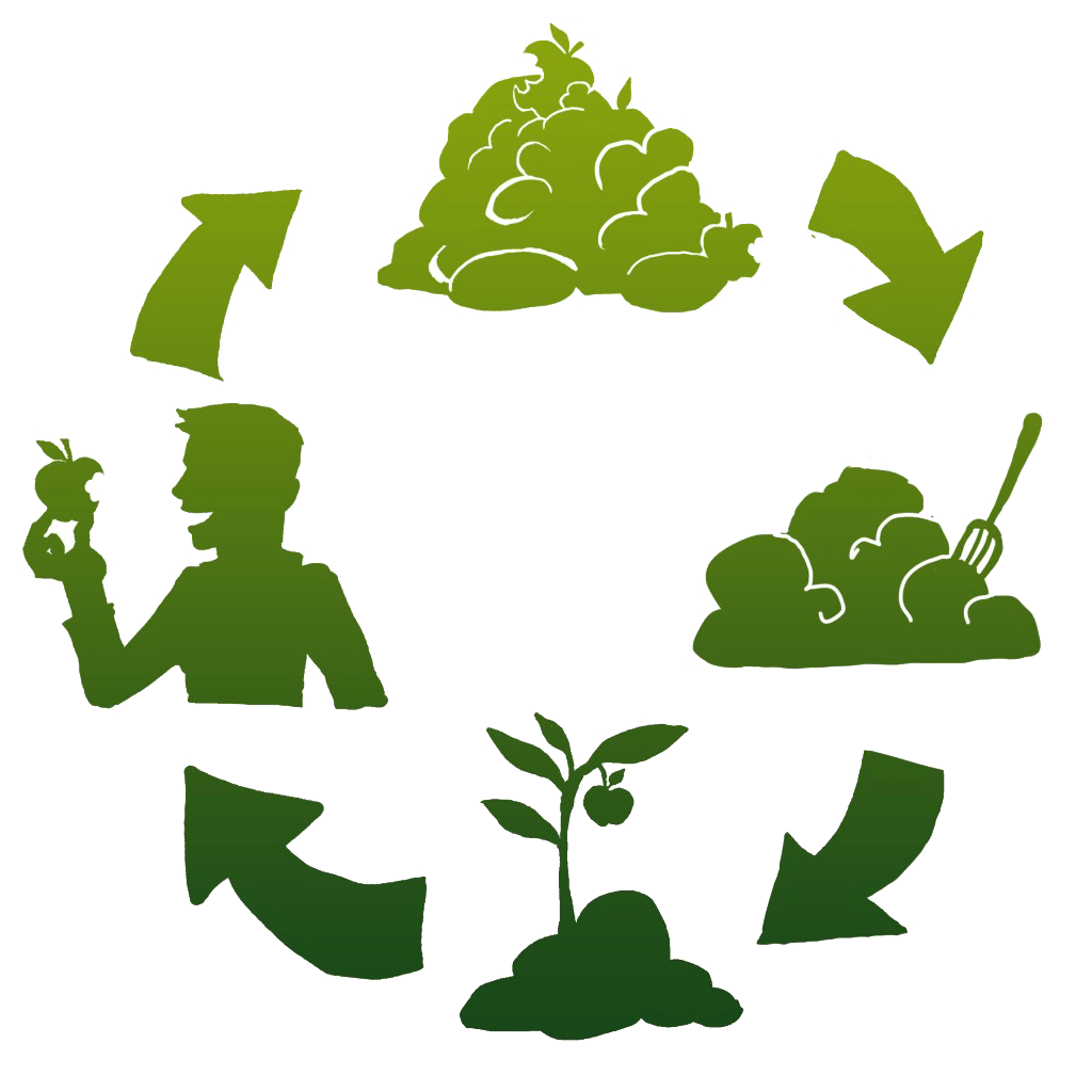 compost_recycle png