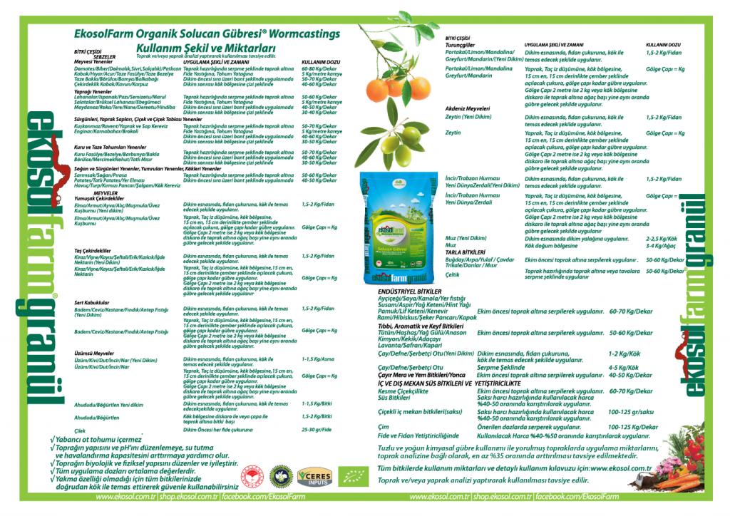 EkosolFarm & AgraGron Katalog TR 2021